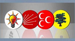 3 ayrı anket, 3 aynı sonuç… AKP'ye büyük şok!