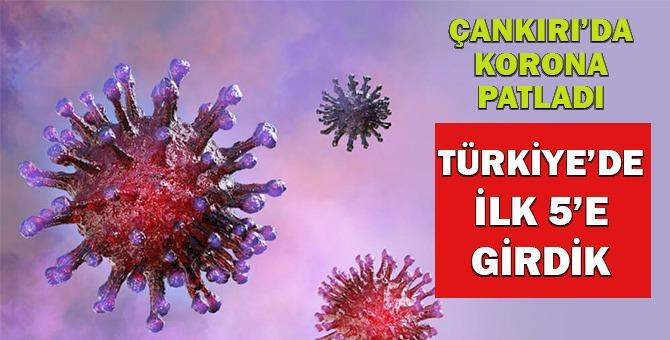 Çankırı'da koronavirüs patlaması yaşanıyor! Türkiye genelinde ilk 5'e girdik!