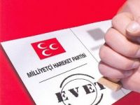 MHP-Çankırı anket sonuçları