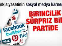 Türk siyasetinin sosyal medya haritası