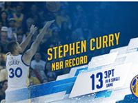 Stephen Curry yine abarttı!