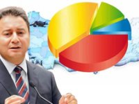 Ali Babacan, AKP'den ne kadar oy alır?