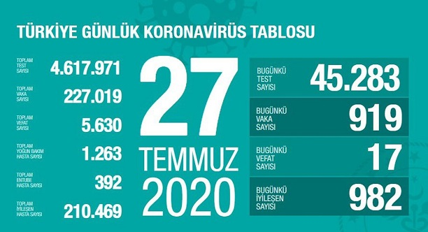 27-temmuz-2020-turkiye-corona-virus-rakamlari-resim-012.jpg