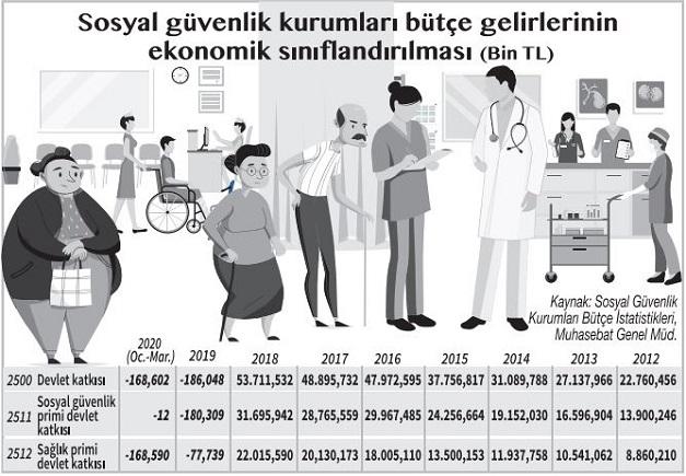 emekli-sosyal-guvenlik-grafik-resim-012.jpg