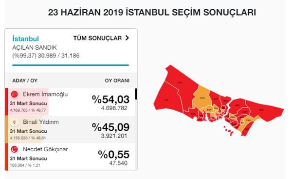 istanbul-sonuclari-resim-06.jpg